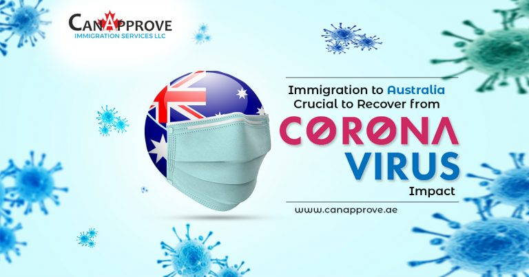 australia-immigration.ae